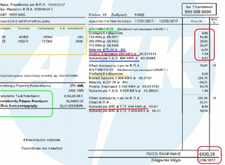 Κάποιοι λογαριασμοί της ΑΗΚ «φούσκωσαν» λόγω τεχνικού προβλήματος στο λογισμικό της